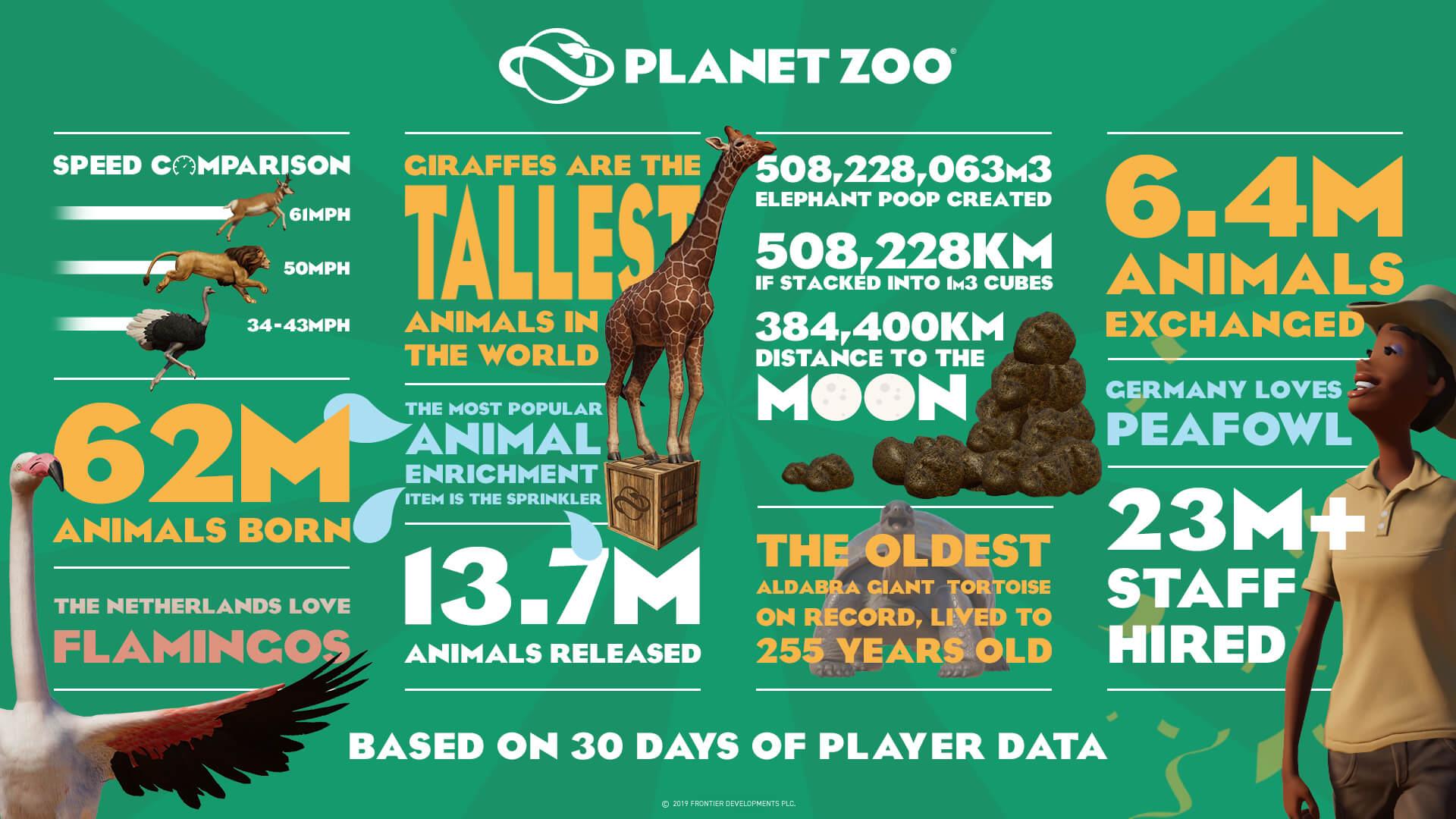 Pz Infographic 1920x1080