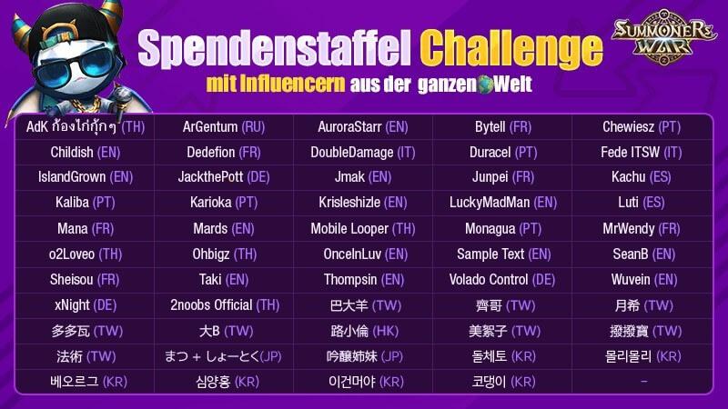 Influencer Teilnehmer