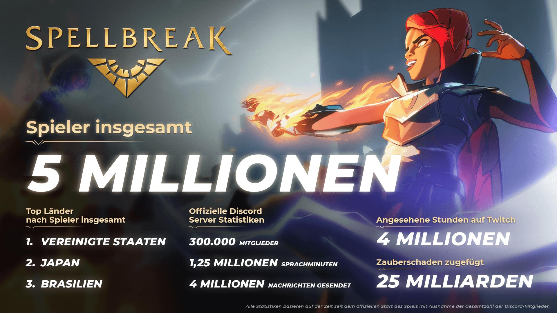 Spellbreak Infografik