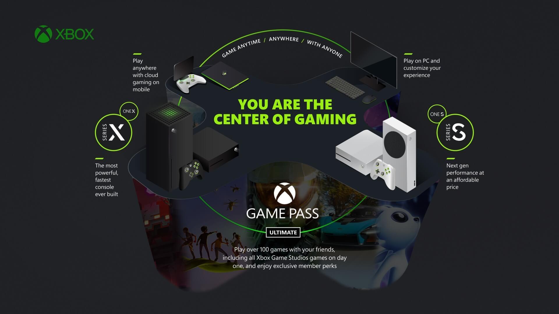 Xboxeco Playeratthecenter