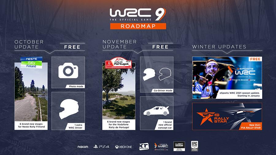 Wrc9 Roadmap