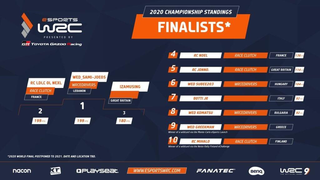 201209 Wrc9 Esportwrcmeisterschaft Finalists