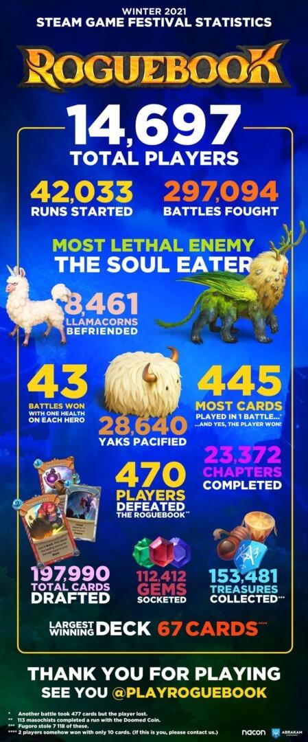roguebook stats