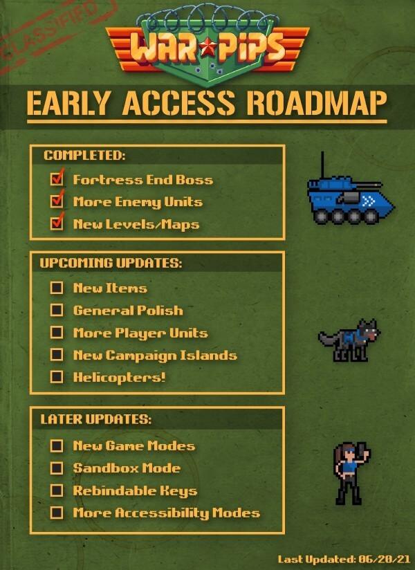 roadmap 600px